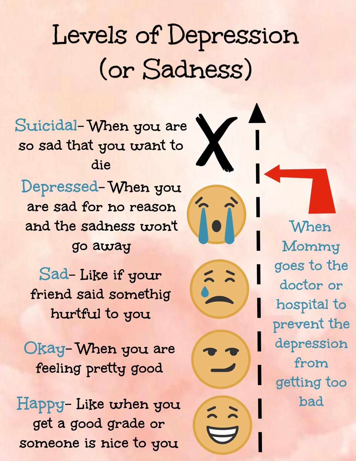 Level of depression.jpg